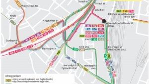 A budai tömegközlekedés átszervezése